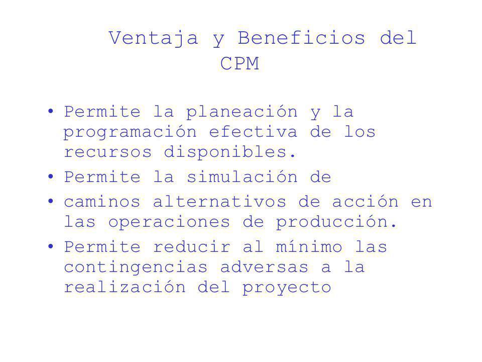 Ventaja y Beneficios del CPM