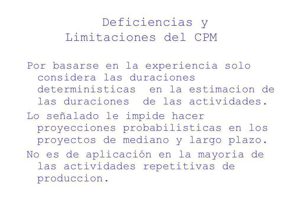 Deficiencias y Limitaciones del CPM