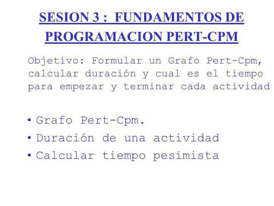 SESION 3 : FUNDAMENTOS DE PROGRAMACION PERT-CPM