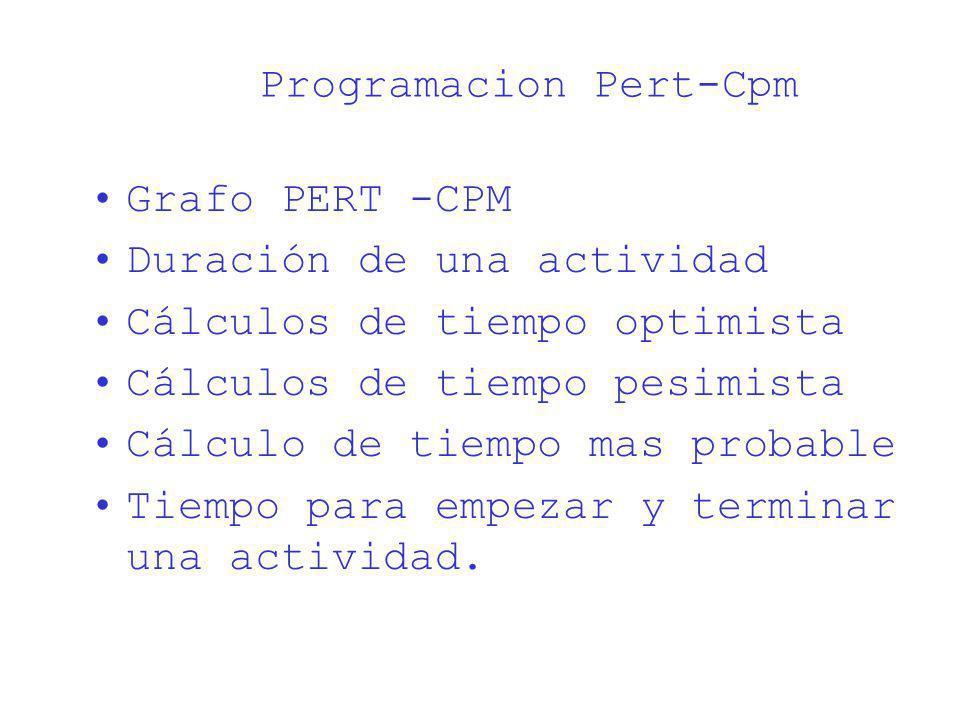 Programacion Pert-Cpm