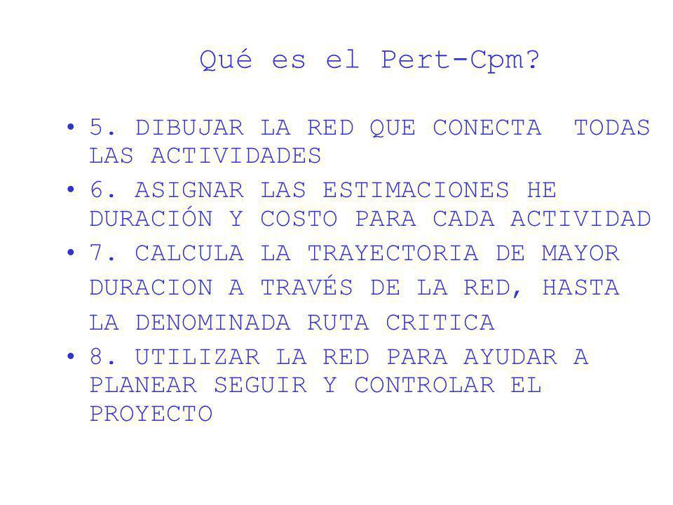 Qué es el Pert-Cpm 5. DIBUJAR LA RED QUE CONECTA TODAS LAS ACTIVIDADES. 6. ASIGNAR LAS ESTIMACIONES HE DURACIÓN Y COSTO PARA CADA ACTIVIDAD.
