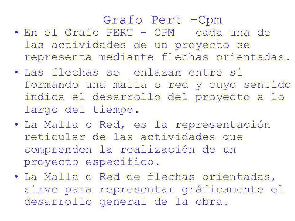 Grafo Pert -Cpm En el Grafo PERT - CPM cada una de las actividades de un proyecto se representa mediante flechas orientadas.
