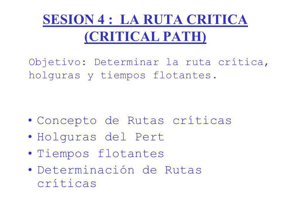 SESION 4 : LA RUTA CRITICA (CRITICAL PATH)