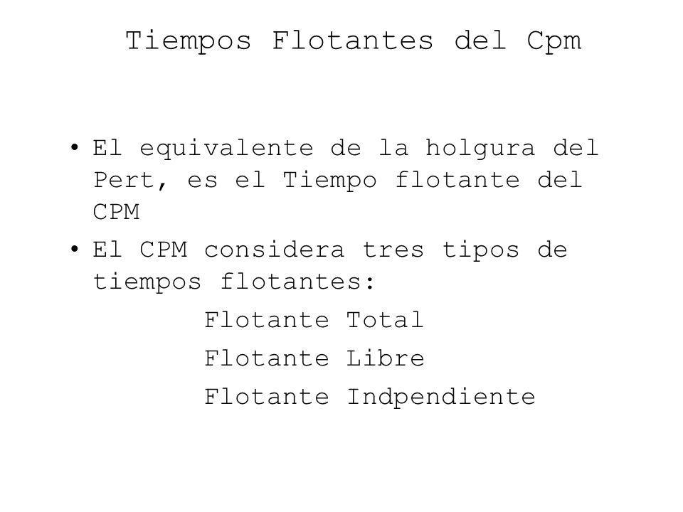 Tiempos Flotantes del Cpm