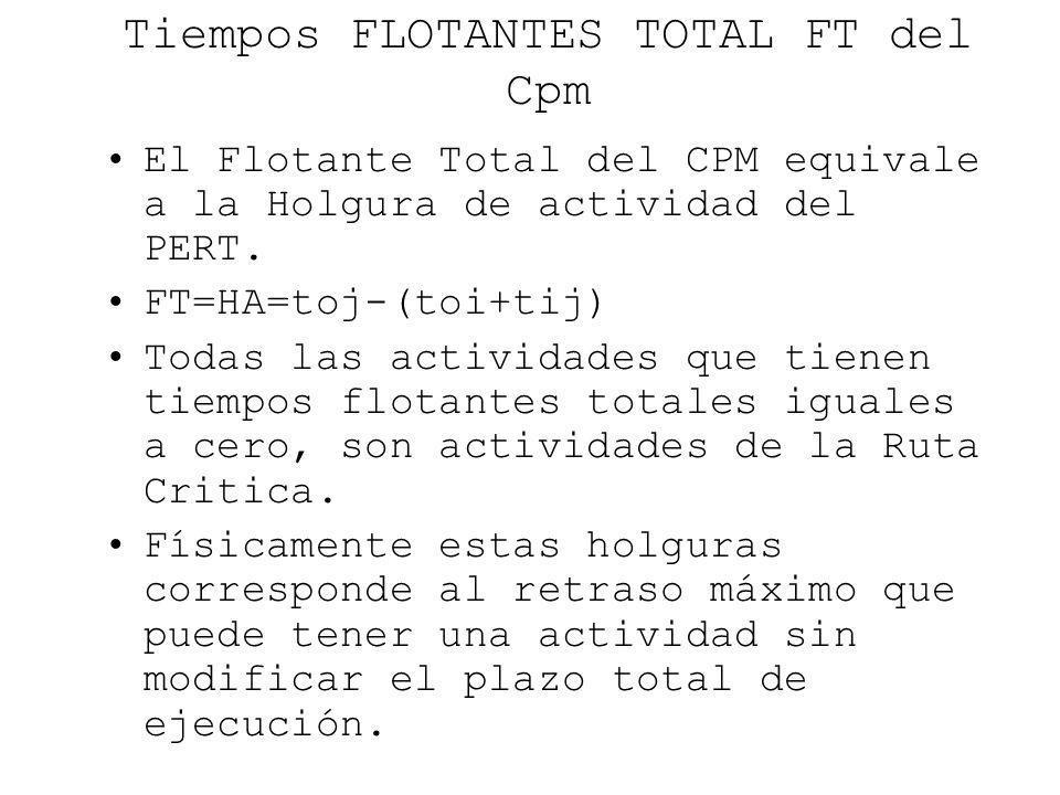 Tiempos FLOTANTES TOTAL FT del Cpm
