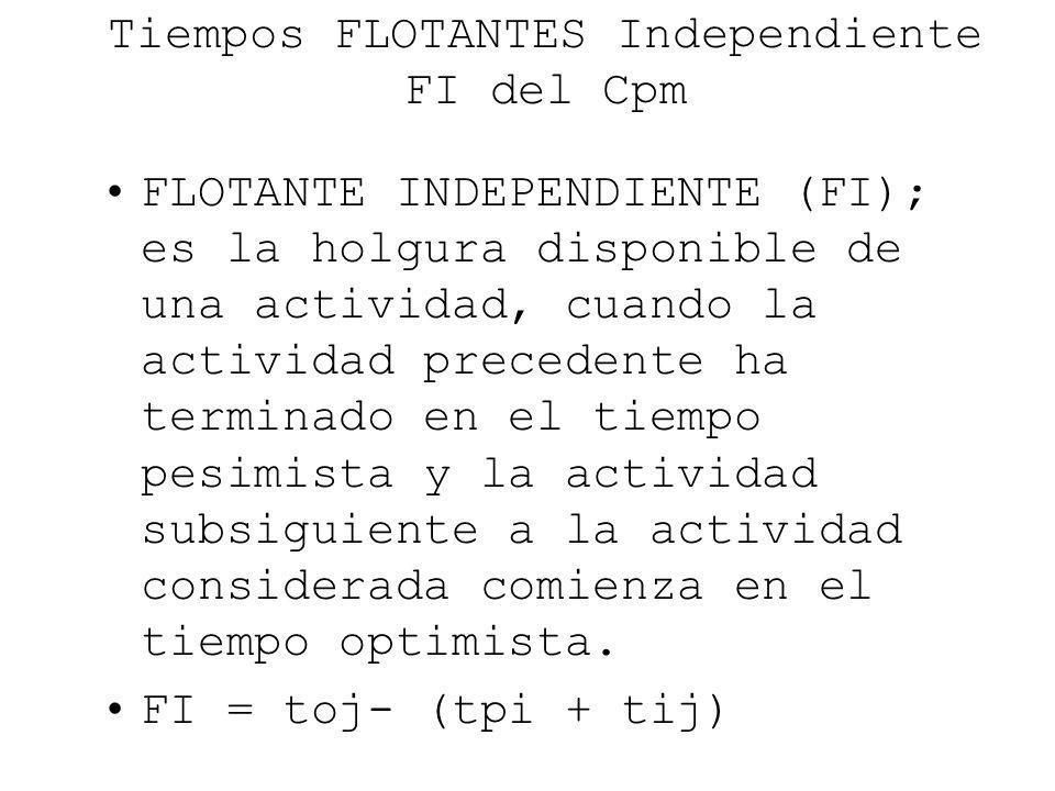 Tiempos FLOTANTES Independiente FI del Cpm