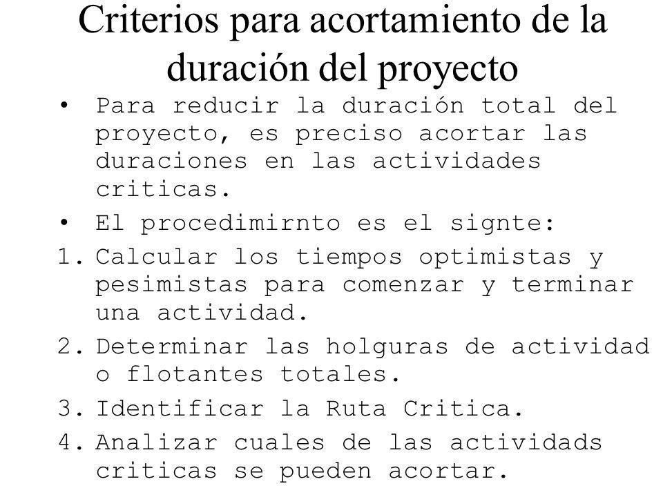 Criterios para acortamiento de la duración del proyecto