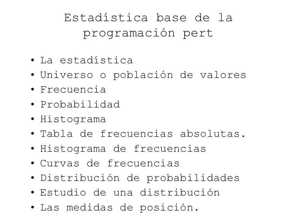 Estadística base de la programación pert