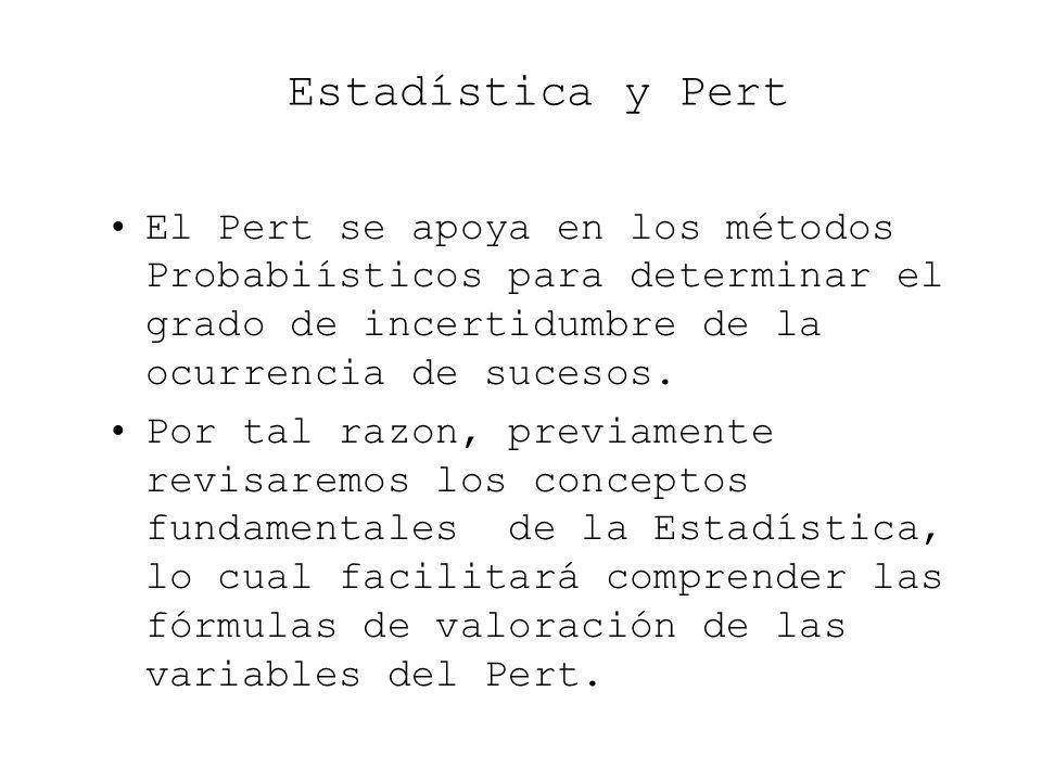 Estadística y Pert El Pert se apoya en los métodos Probabiísticos para determinar el grado de incertidumbre de la ocurrencia de sucesos.