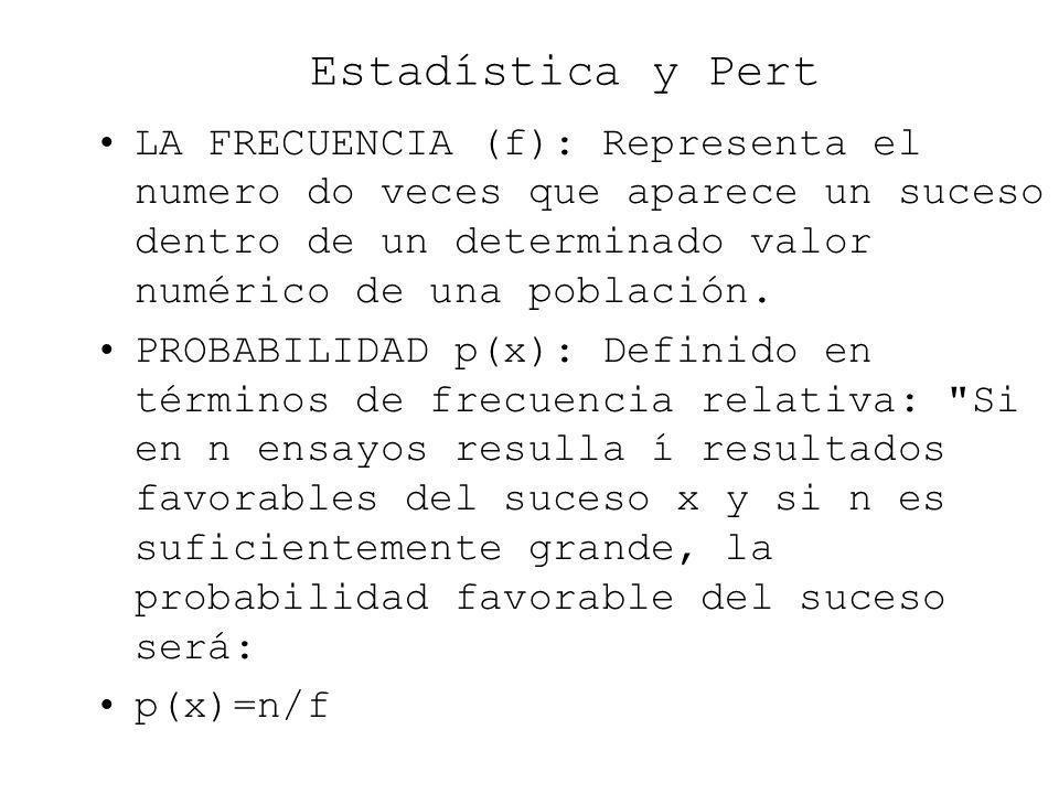 Estadística y Pert LA FRECUENCIA (f): Representa el numero do veces que aparece un suceso dentro de un determinado valor numérico de una población.