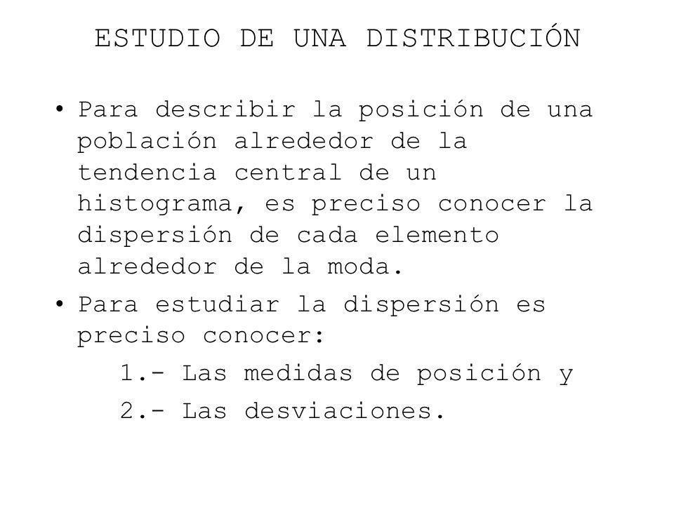 ESTUDIO DE UNA DISTRIBUCIÓN