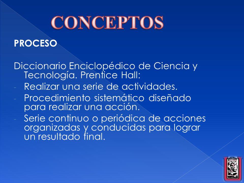 CONCEPTOS PROCESO. Diccionario Enciclopédico de Ciencia y Tecnología. Prentice Hall: Realizar una serie de actividades.