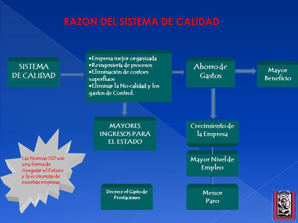 RAZON DEL SISTEMA DE CALIDAD