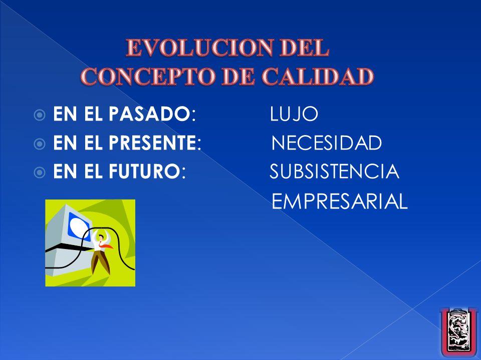 EVOLUCION DEL CONCEPTO DE CALIDAD