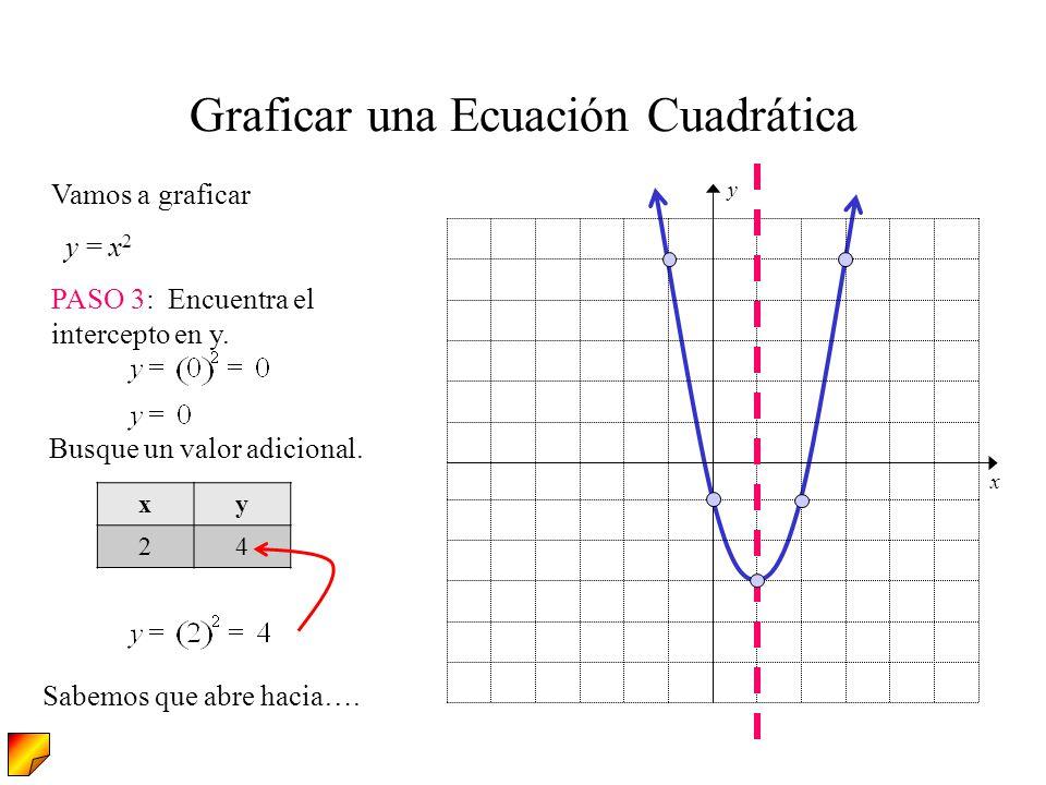 Graficar una Ecuación Cuadrática