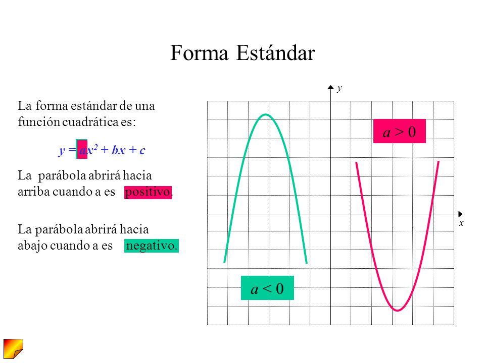 Forma Estándar a > 0 a < 0