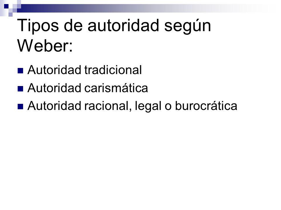 Tipos de autoridad según Weber: