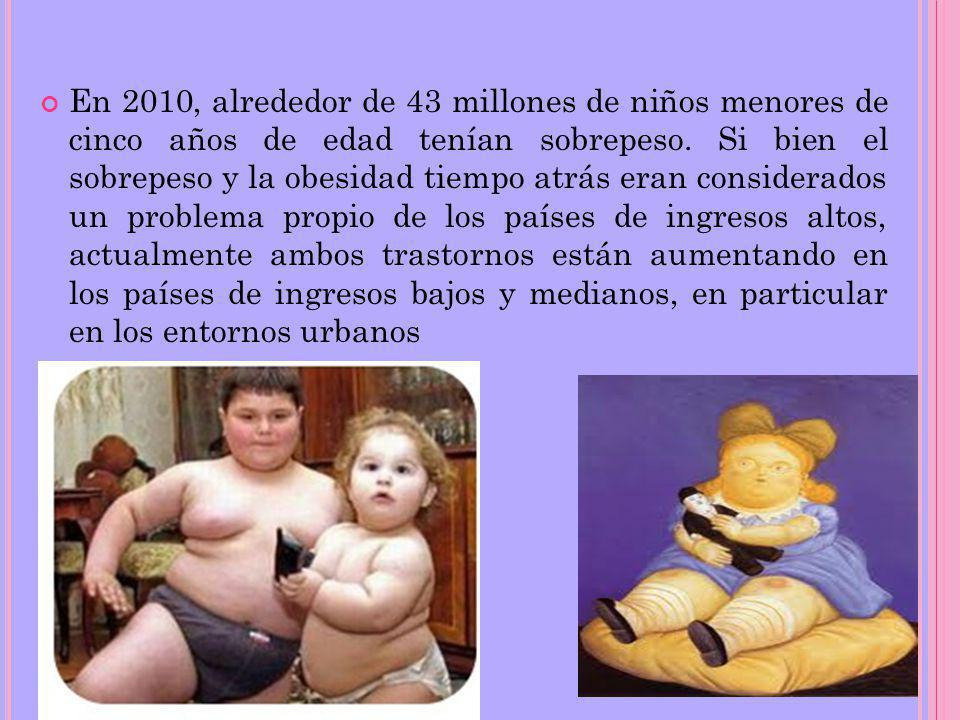 En 2010, alrededor de 43 millones de niños menores de cinco años de edad tenían sobrepeso.