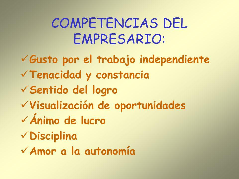 COMPETENCIAS DEL EMPRESARIO: