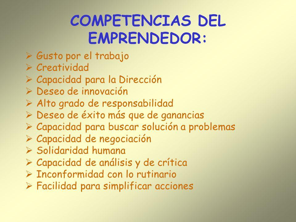 COMPETENCIAS DEL EMPRENDEDOR: