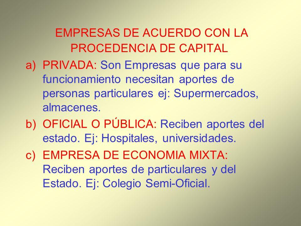 EMPRESAS DE ACUERDO CON LA PROCEDENCIA DE CAPITAL