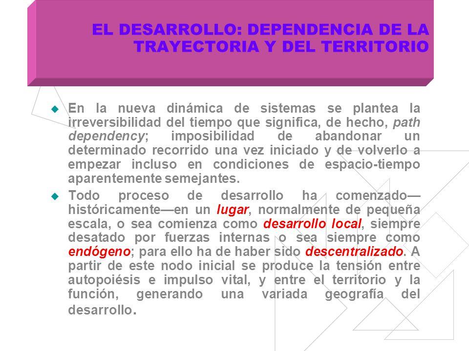 EL DESARROLLO: DEPENDENCIA DE LA TRAYECTORIA Y DEL TERRITORIO
