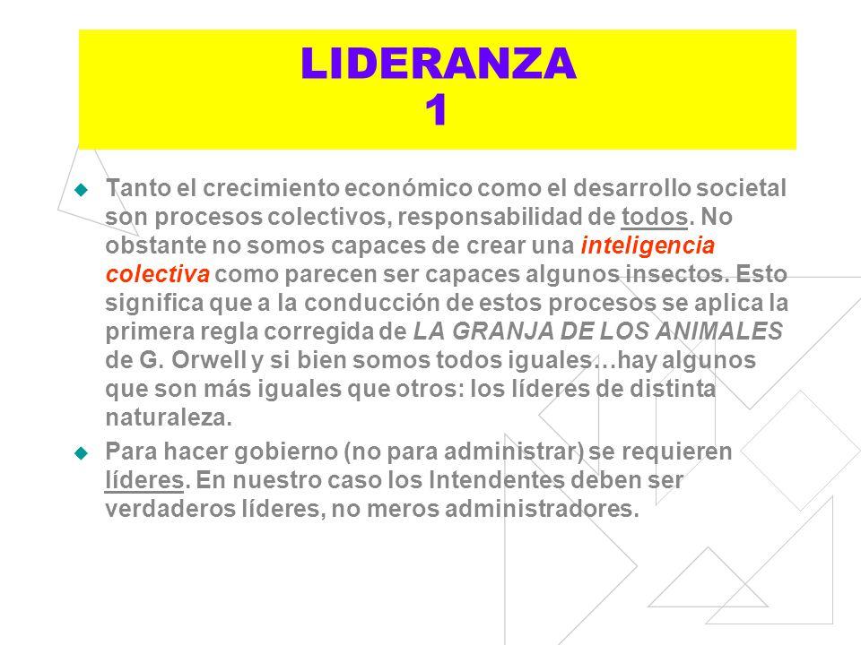 LIDERANZA 1