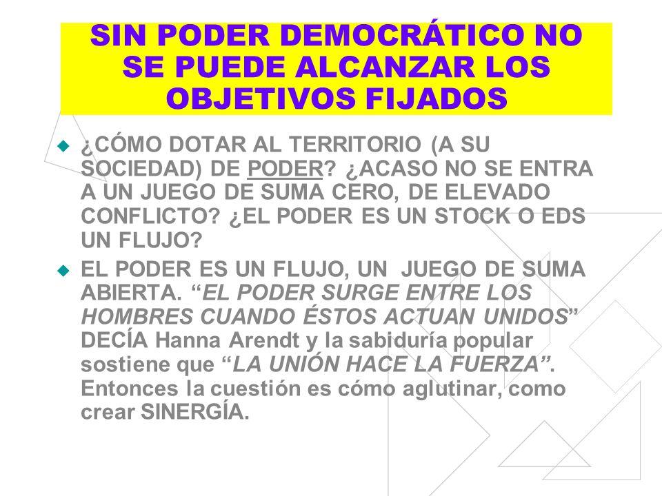 SIN PODER DEMOCRÁTICO NO SE PUEDE ALCANZAR LOS OBJETIVOS FIJADOS