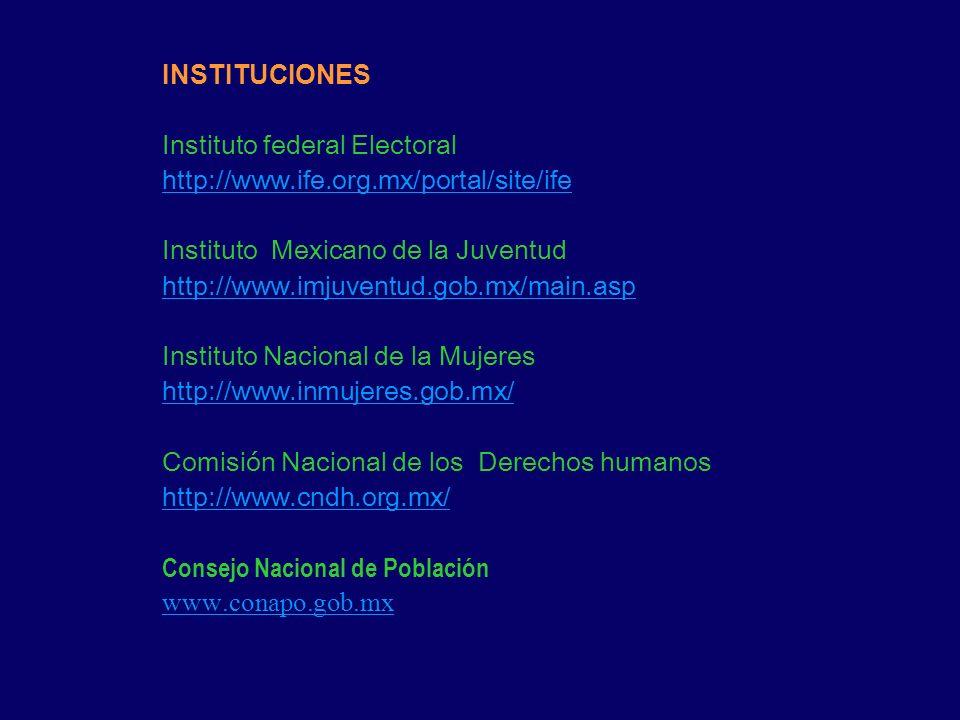 INSTITUCIONES Instituto federal Electoral. http://www.ife.org.mx/portal/site/ife. Instituto Mexicano de la Juventud.
