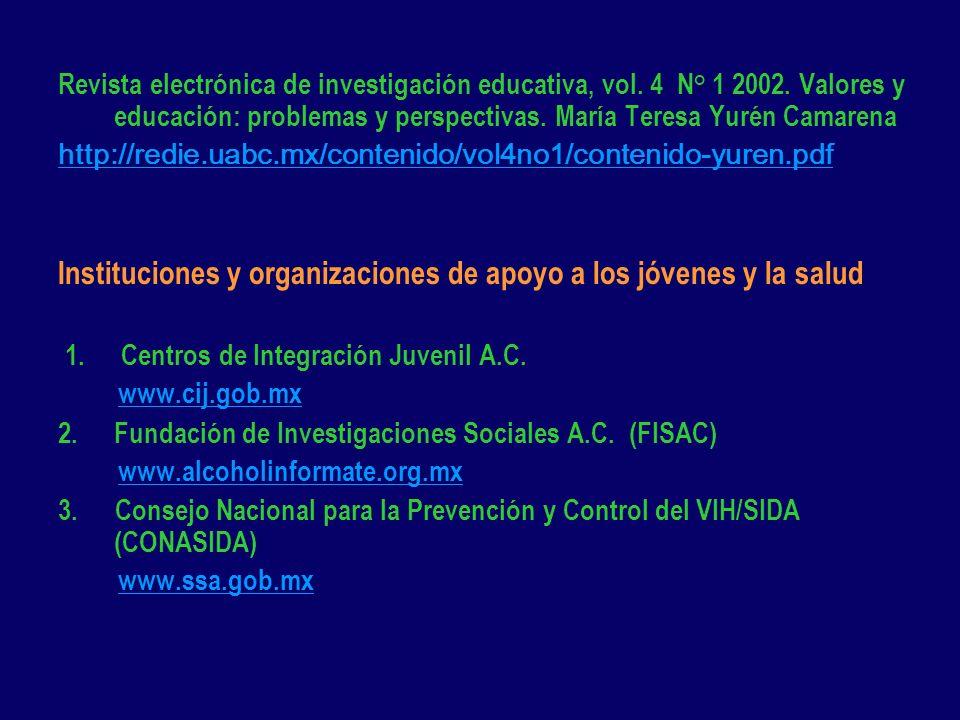 Instituciones y organizaciones de apoyo a los jóvenes y la salud