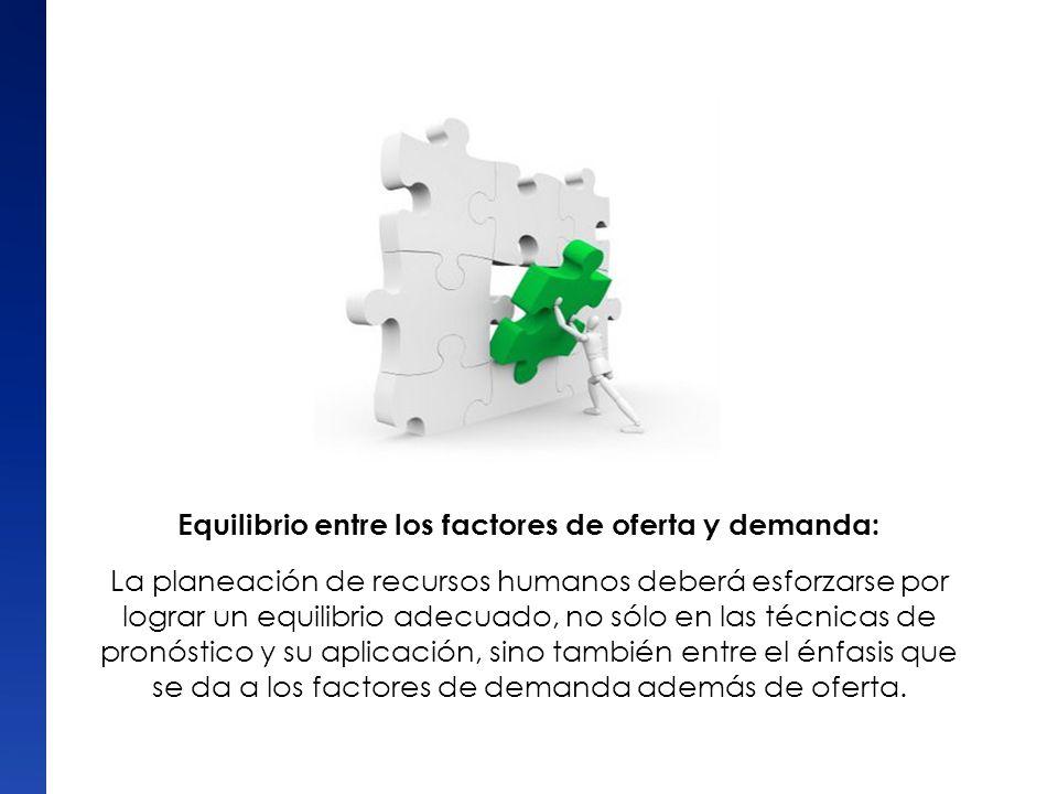 Equilibrio entre los factores de oferta y demanda: