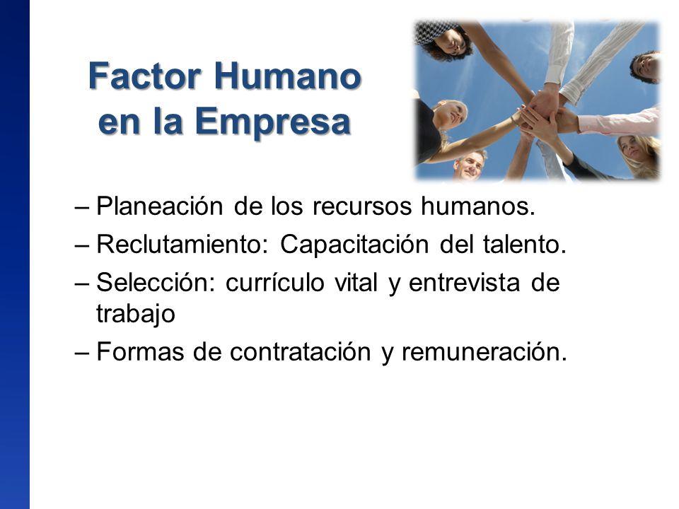 Factor Humano en la Empresa