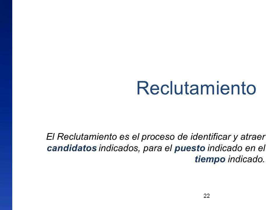 Reclutamiento El Reclutamiento es el proceso de identificar y atraer candidatos indicados, para el puesto indicado en el tiempo indicado.