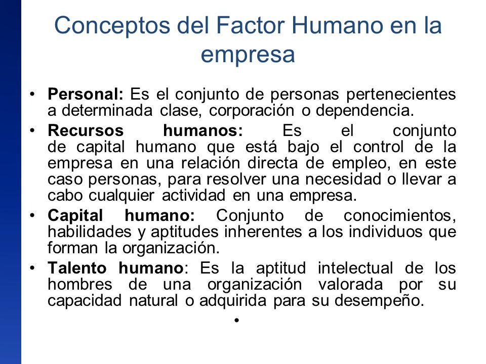 Conceptos del Factor Humano en la empresa