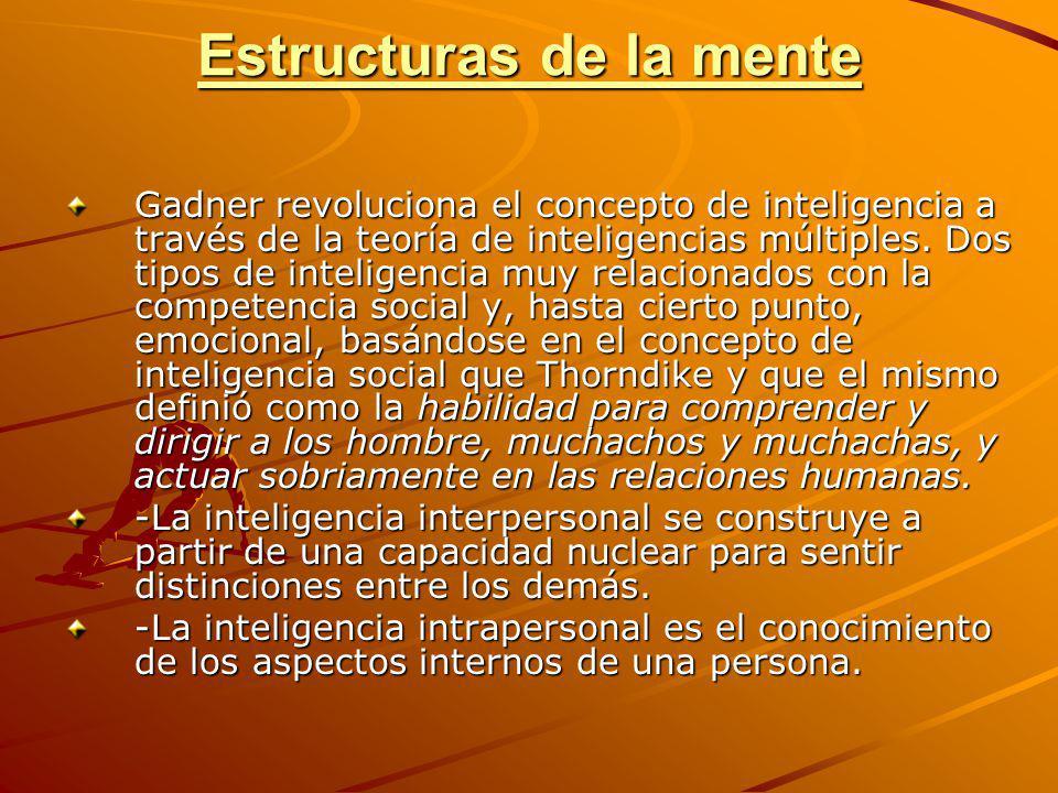 Estructuras de la mente
