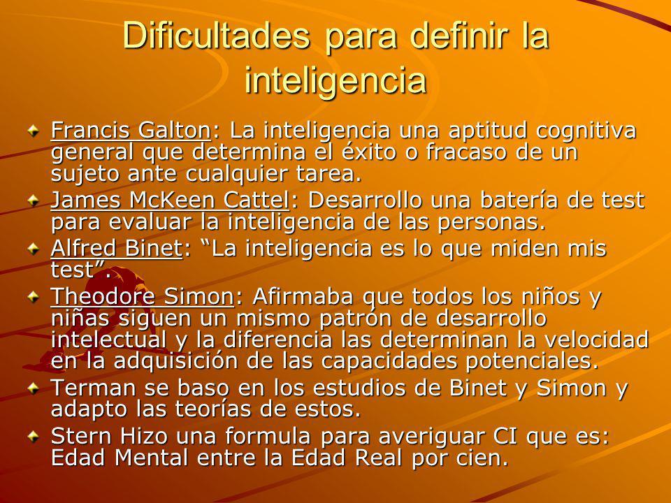 Dificultades para definir la inteligencia