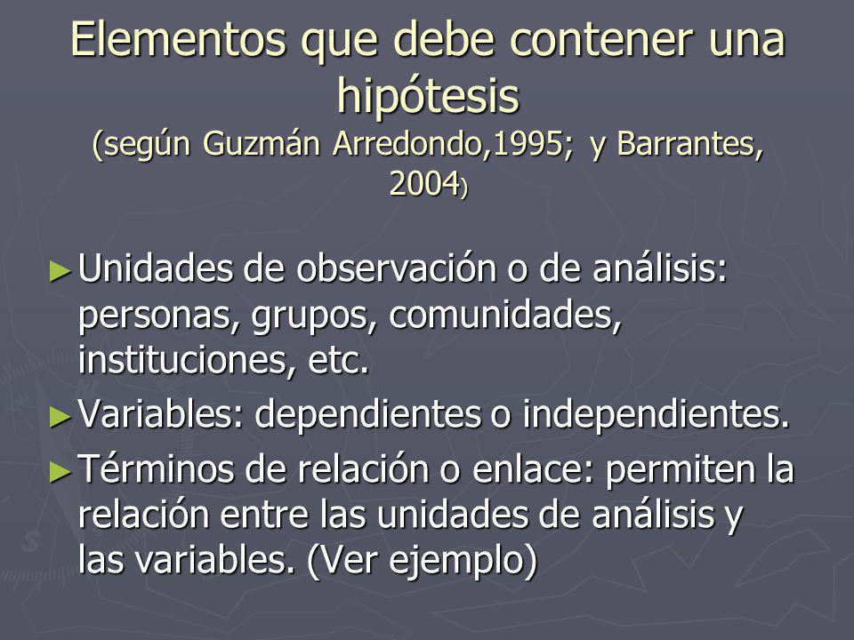 Elementos que debe contener una hipótesis (según Guzmán Arredondo,1995; y Barrantes, 2004)