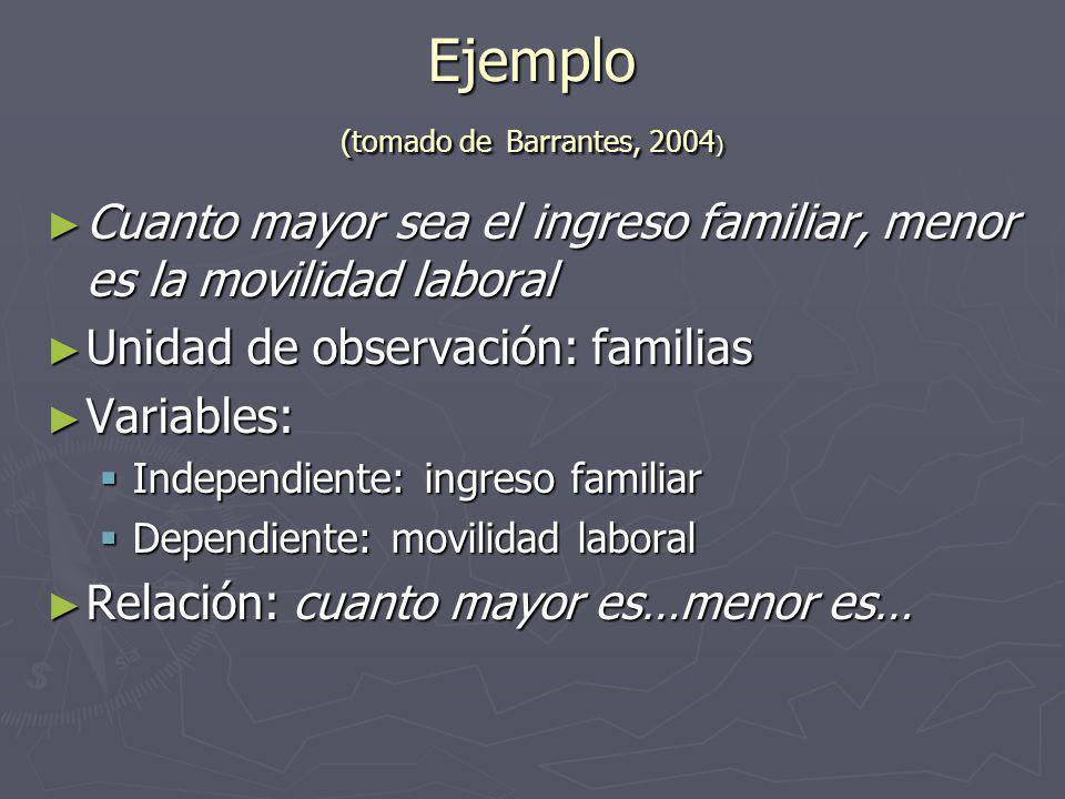 Ejemplo (tomado de Barrantes, 2004)