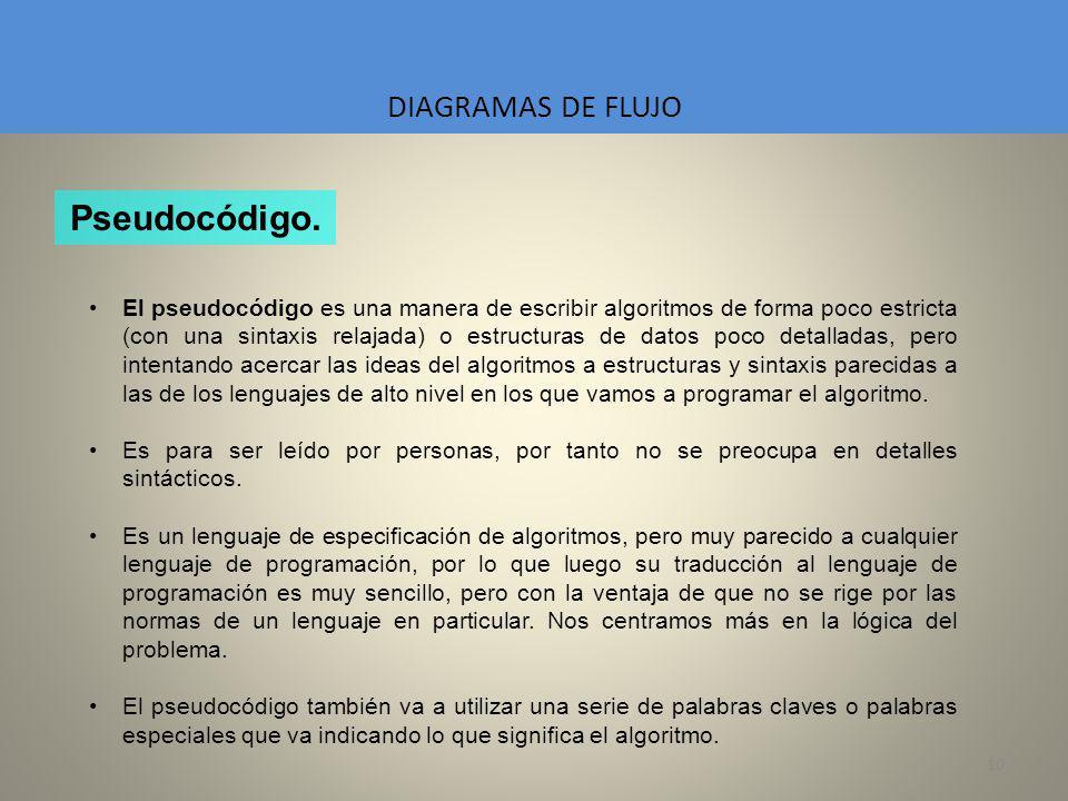 Pseudocódigo. DIAGRAMAS DE FLUJO