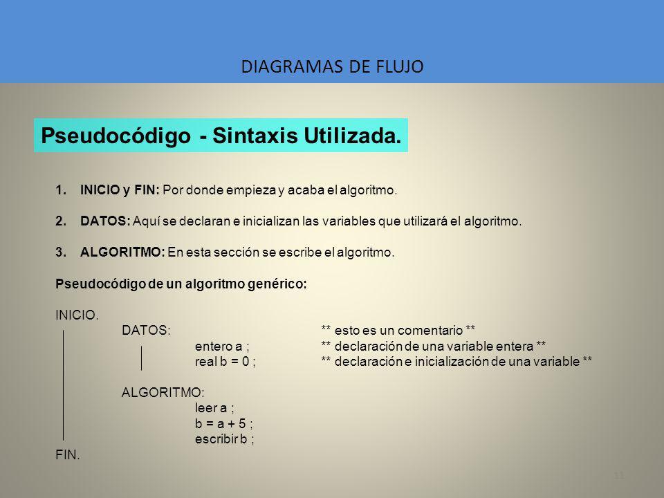 Pseudocódigo - Sintaxis Utilizada.