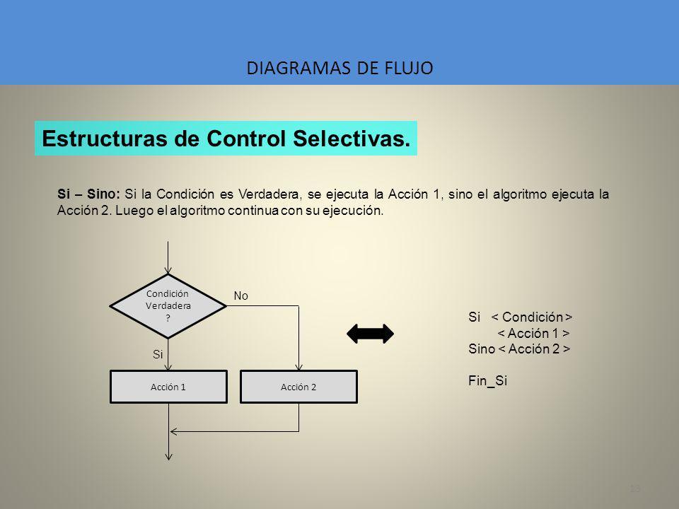 Estructuras de Control Selectivas.