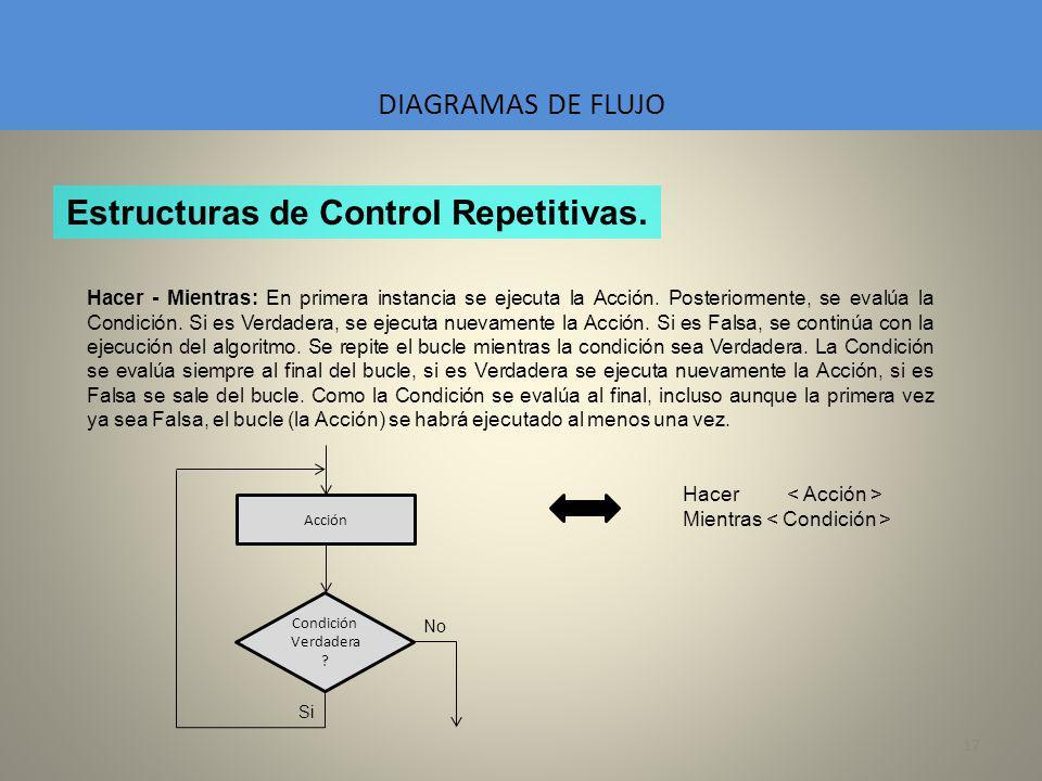 Estructuras de Control Repetitivas.