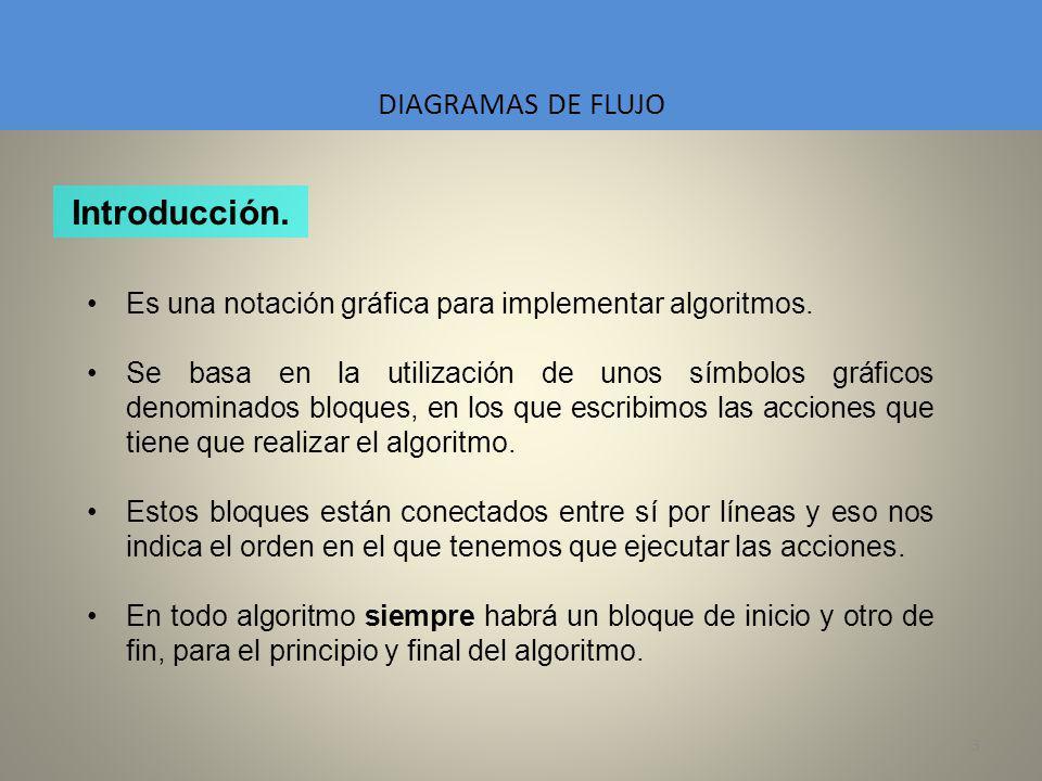 Introducción. DIAGRAMAS DE FLUJO