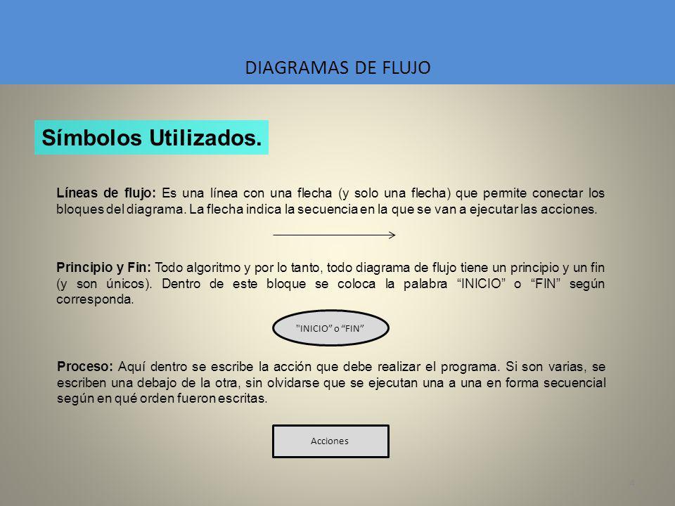 Símbolos Utilizados. DIAGRAMAS DE FLUJO