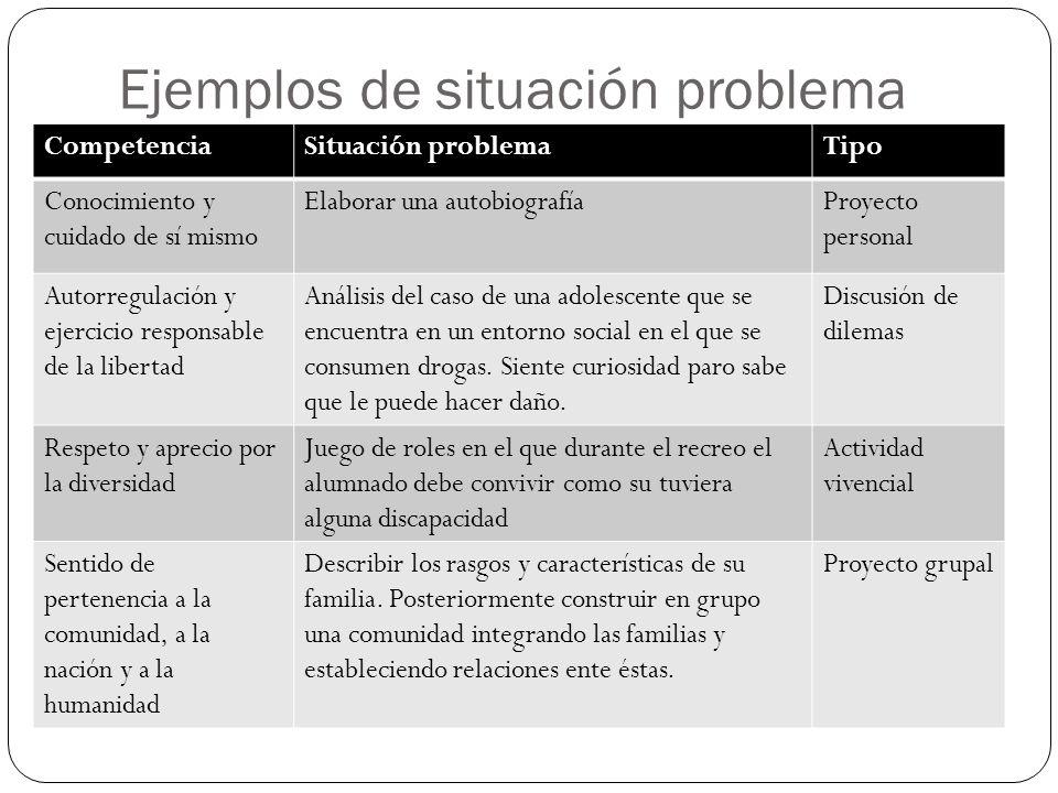 Ejemplos de situación problema