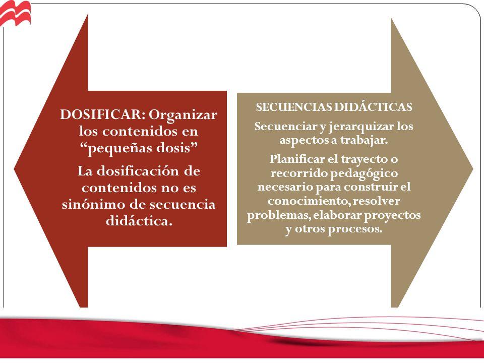 DOSIFICAR: Organizar los contenidos en pequeñas dosis