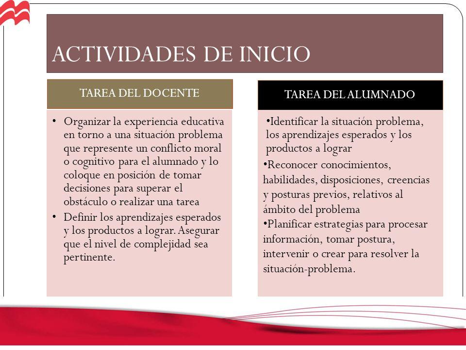 ACTIVIDADES DE INICIO TAREA DEL DOCENTE