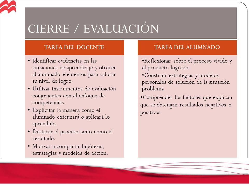 CIERRE / EVALUACIÓN TAREA DEL DOCENTE