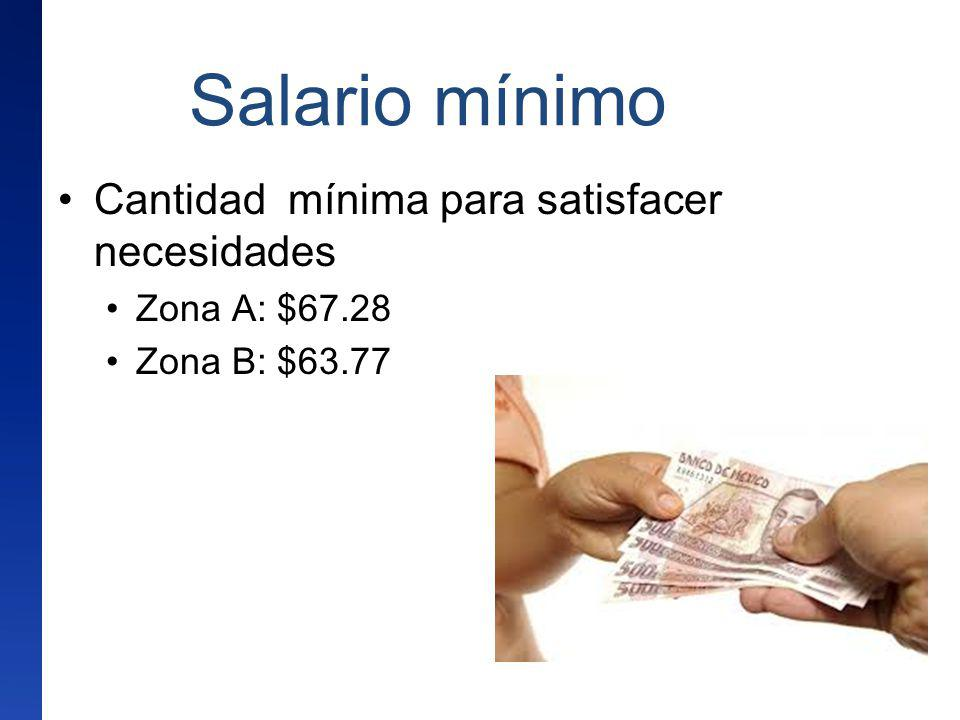 Salario mínimo Cantidad mínima para satisfacer necesidades