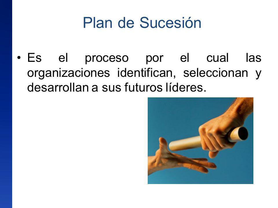 Plan de Sucesión Es el proceso por el cual las organizaciones identifican, seleccionan y desarrollan a sus futuros líderes.